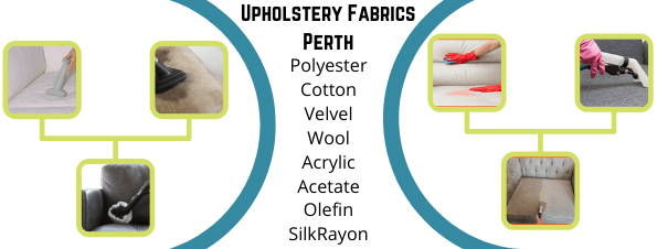Upholstery Fabrics Perth